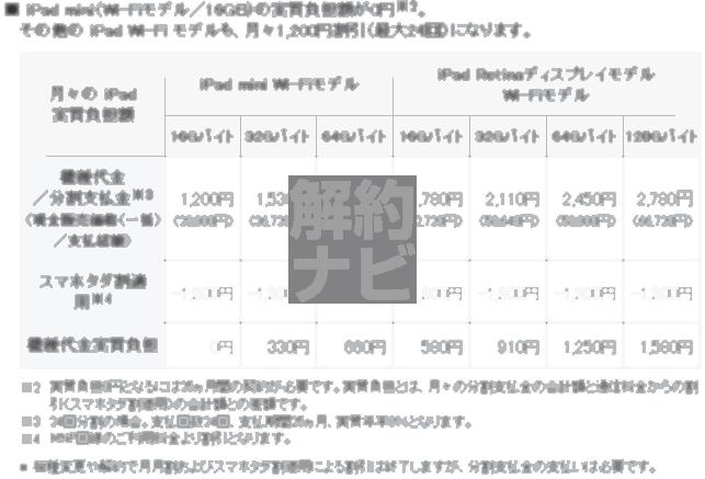 スマホタダ割iPad mini無料キャンペーン